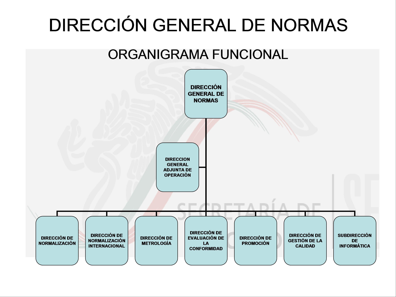 metrologia y normalizacion pdf